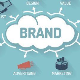 Brand morals