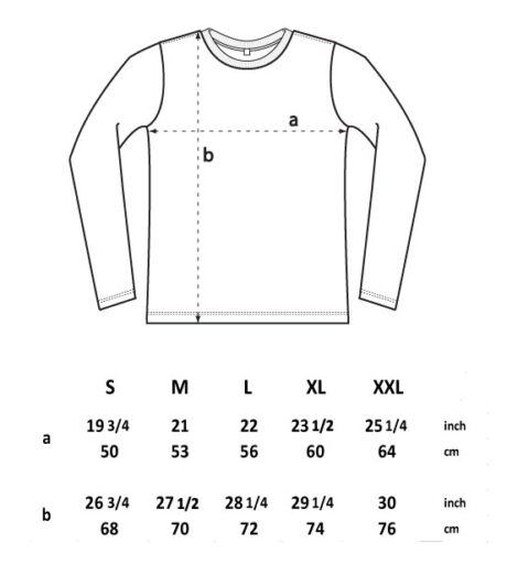 LS T guide